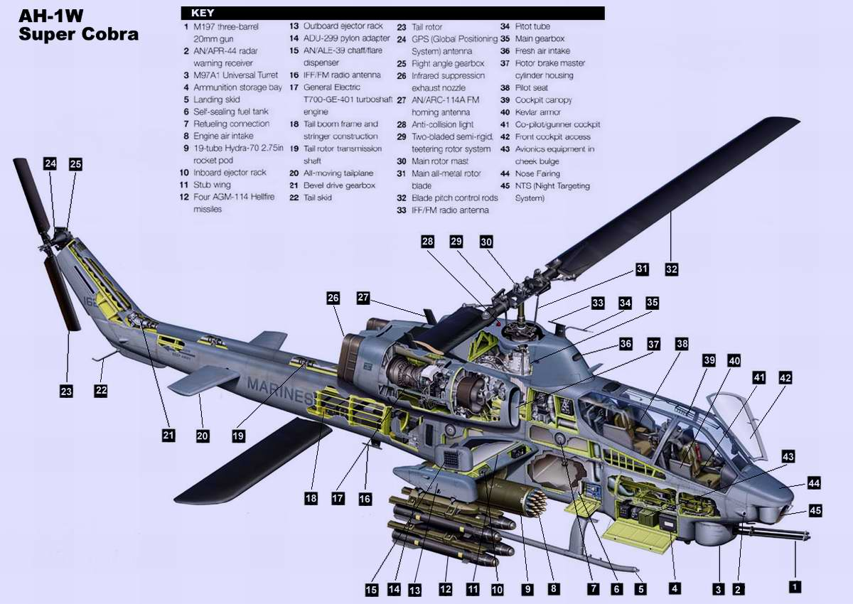 Bell uh-1 iroquois — global wiki. wargaming.net