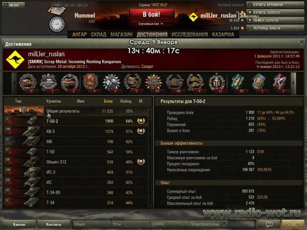 Кпд в world of tanks
